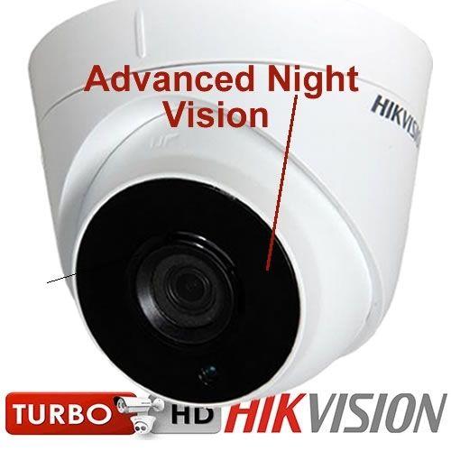 รูปภาพนี้มี Alt แอตทริบิวต์เป็นค่าว่าง ชื่อไฟล์คือ Hikvision-Turbo-HD-1080p-DS-2CE56D0T-IT3F-40M-EXIR-CCTV.jpg